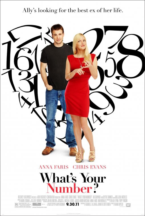 whats_your_number_ver2 rare anna farris and chris evans hot sexy promo one sheet movie poster promo sexy hot rare