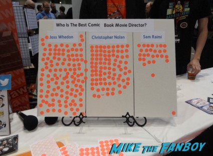 best comic book director poll vote at the Chicago Comic and entertainment expo c2e2 banner logo rare