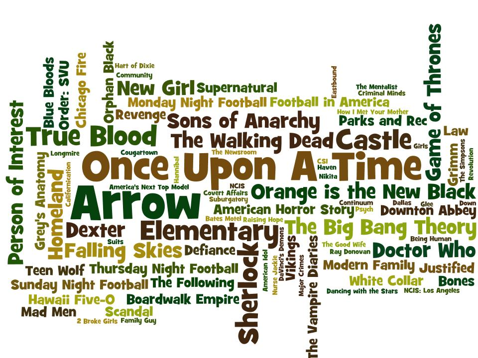 Returning shows word cloud arrow once upon a time rare sons of anarchy