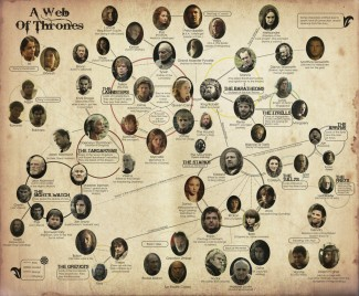 game-of-thrones-chart game of thrones cast game of thrones title rare logo hot