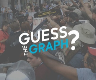 guess the graph logo  1