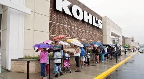 kohl's line up
