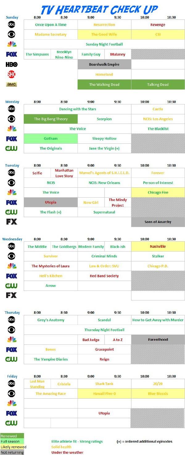 TV HB chart 10-15