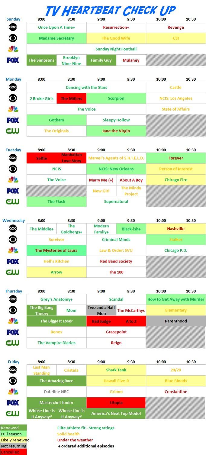 TV HB chart 11-19