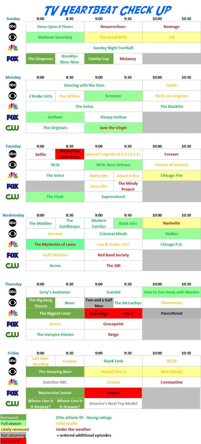 TV HB chart 11-5